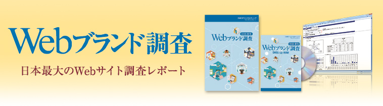 Webブランド調査